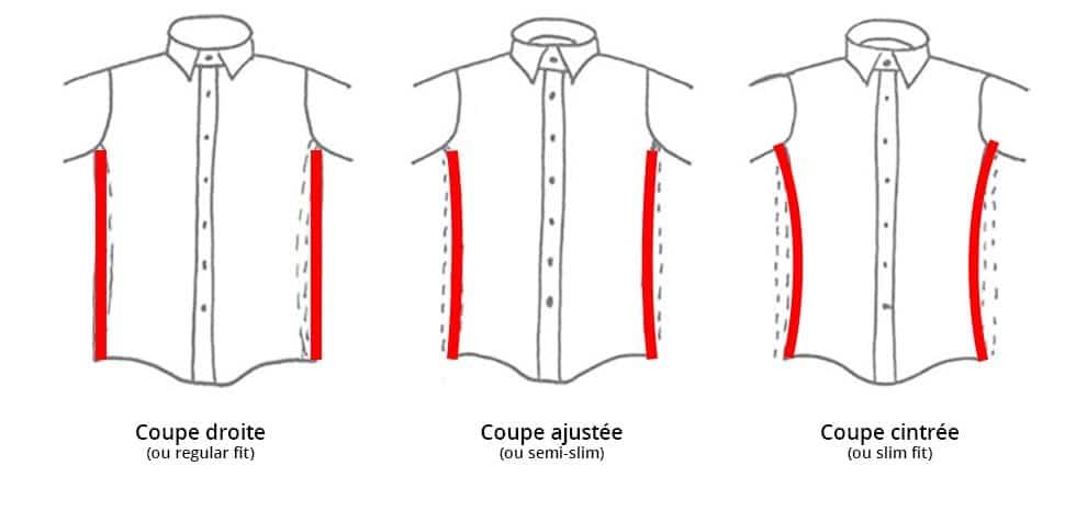 coupes-chemises